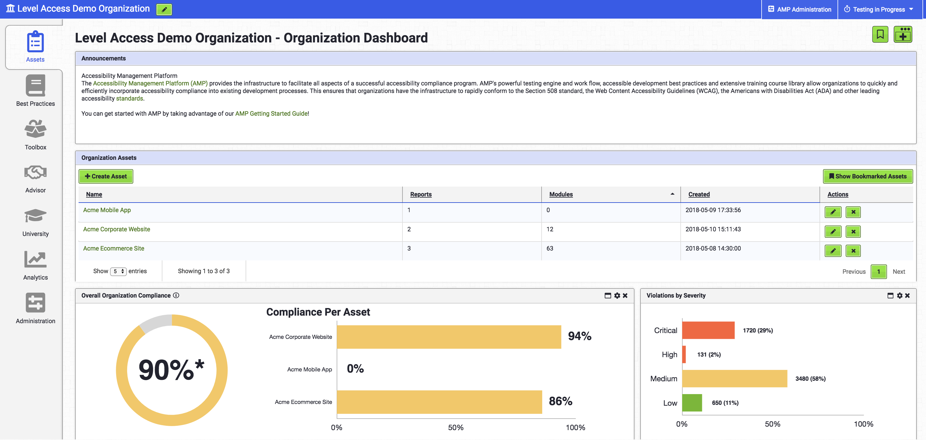 Organization Dashboard
